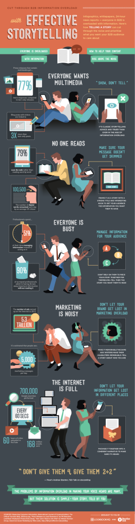 5 règles de storytelling visuel