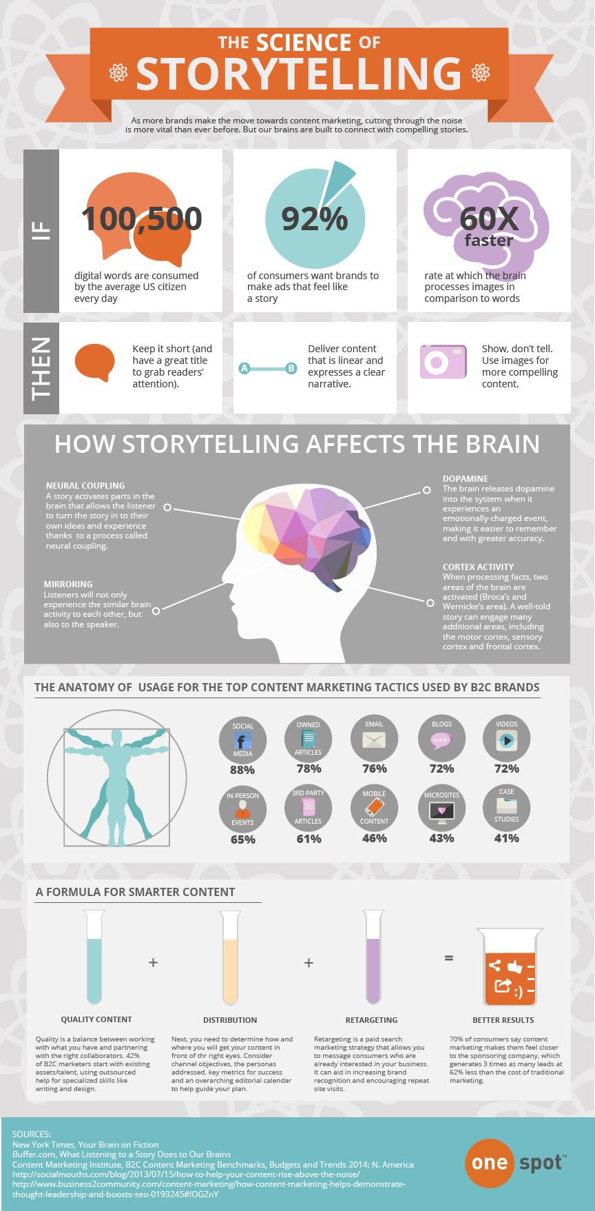 Comment utiliser efficacement le storytelling for Le cerveau en miroir
